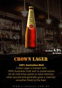 crown lager_Bierhaus